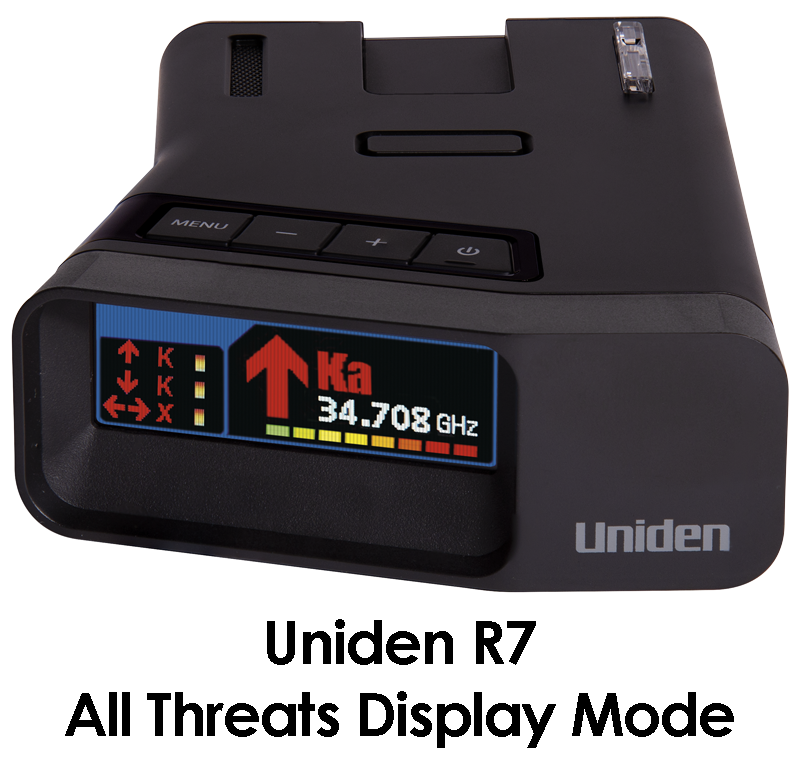 R7 All Threats Display Mode